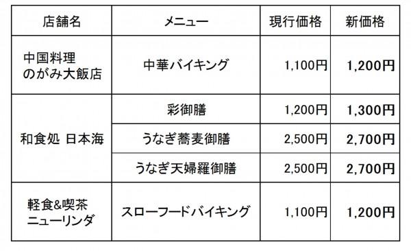 レストラン価格改定表